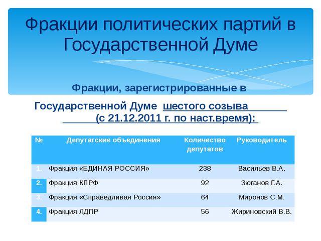 Фракции, зарегистрированные в Государственной Думе шестого созыва (с 21.12.20...