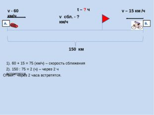 t – ? ч v - 60 км/ч v – 15 км /ч 150 км 1). 60 + 15 = 75 (км/ч) – скорость сб