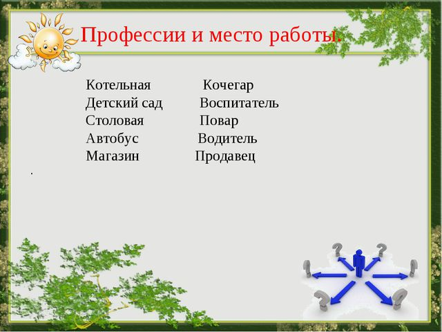 Профессии и место работы. Котельная Кочегар Детский сад Воспитатель Столовая...