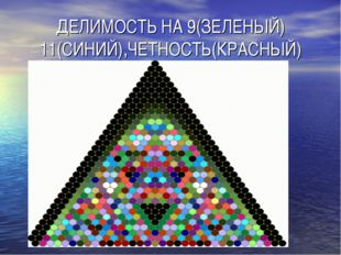 ДЕЛИМОСТЬ НА 9(ЗЕЛЕНЫЙ) 11(СИНИЙ),ЧЕТНОСТЬ(КРАСНЫЙ)