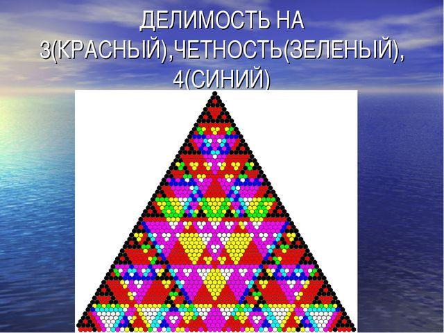 ДЕЛИМОСТЬ НА 3(КРАСНЫЙ),ЧЕТНОСТЬ(ЗЕЛЕНЫЙ), 4(СИНИЙ)
