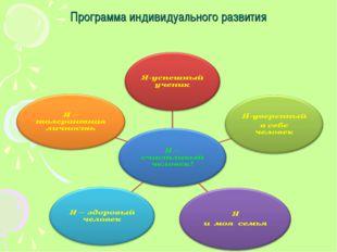 Программа индивидуального развития
