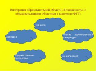 Интеграция образовательной области «Безопасность» с образовательными областя