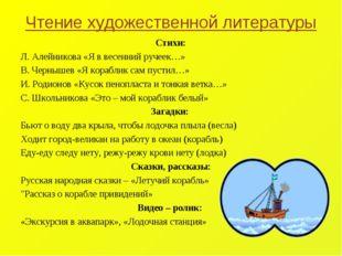 Чтение художественной литературы Стихи: Л. Алейникова «Я в весенний ручеек…»