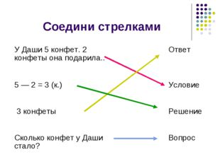Соедини стрелками У Даши 5 конфет. 2 конфеты она подарила.. Ответ 5 — 2 = 3