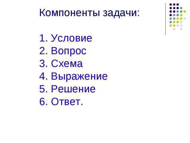 Компоненты задачи: 1. Условие 2. Вопрос 3. Схема 4. Выражение 5. Решение 6. О...