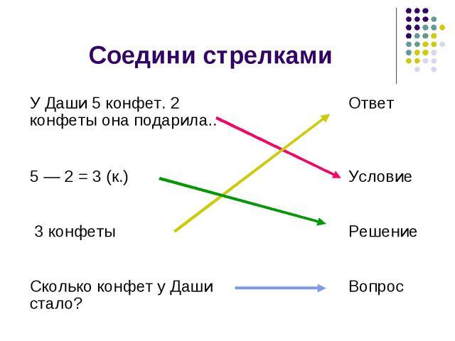 Соедини стрелками У Даши 5 конфет. 2 конфеты она подарила.. Ответ 5 — 2 = 3...
