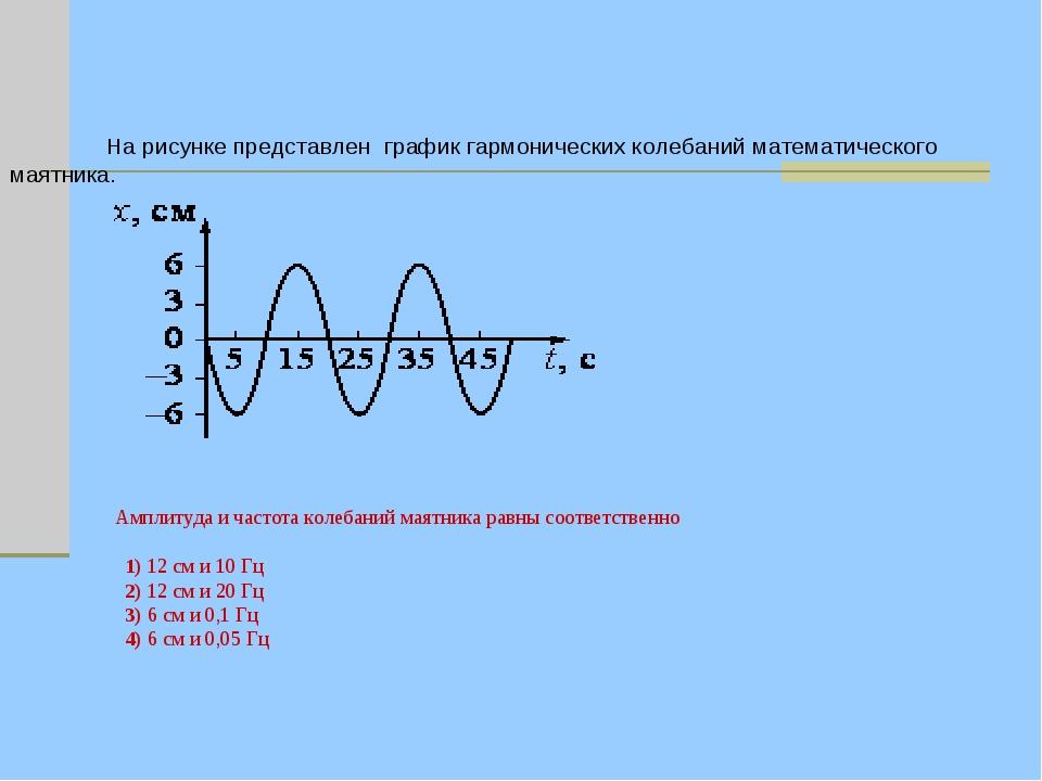 Амплитуда и частота колебаний маятника равны соответственно 1)12 см и 10 Г...