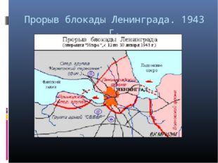 Прорыв блокады Ленинграда. 1943 г.