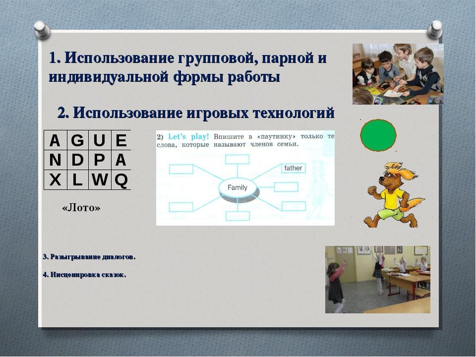 1. Использование групповой, парной и индивидуальной формы работы 2. Использов...