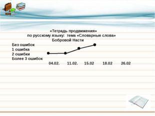 «Тетрадь продвижения» по русскому языку: тема «Словарные слова» Бобровой Нас