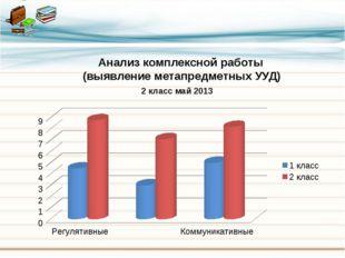 Анализ комплексной работы (выявление метапредметных УУД) 2 класс май 2013