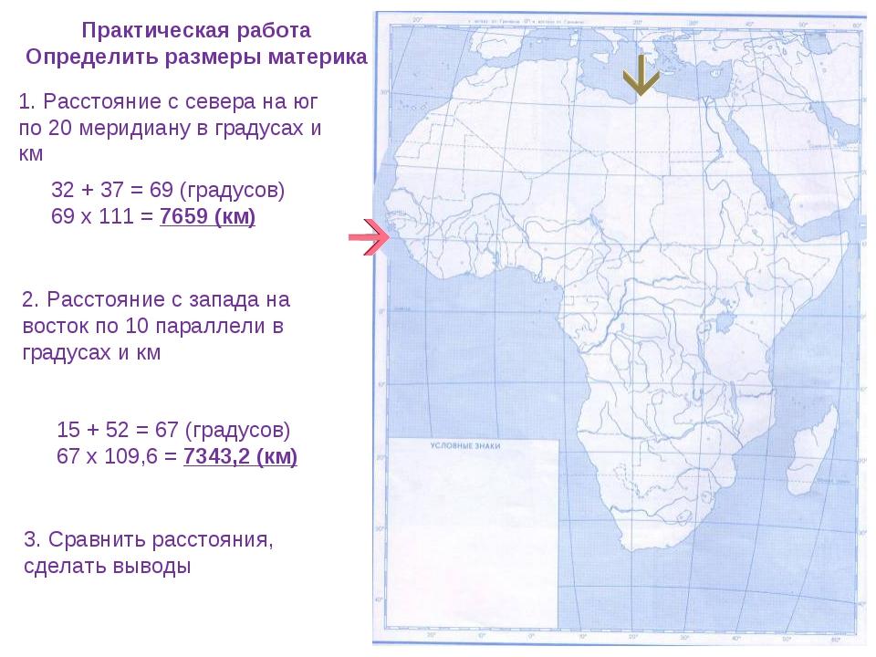 Практическая работа Определить размеры материка 1. Расстояние с севера на юг...