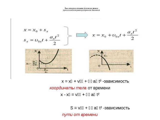 Язык математики описывает физическое явление: прямолинейное равноускоренное...