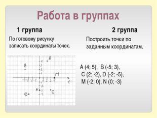 Работа в группах 1 группа 2 группа А (4; 5), В (-5; 3), С (2; -2), D (-2; -5)