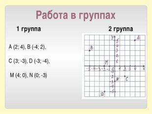 Работа в группах 1 группа 2 группа А (2; 4), В (-4; 2), С (3; -3), D (-3; -4)