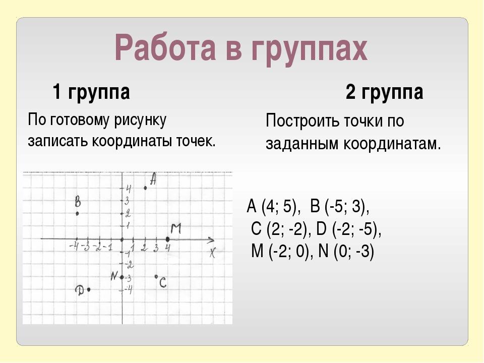 Работа в группах 1 группа 2 группа А (4; 5), В (-5; 3), С (2; -2), D (-2; -5)...