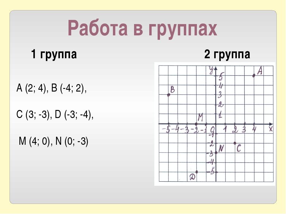 Работа в группах 1 группа 2 группа А (2; 4), В (-4; 2), С (3; -3), D (-3; -4)...