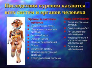 Последствия курения касаются всех систем и органов человека Органы и системы