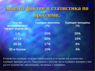 Анализ фактов и статистика по проблеме. Количество курящих мужчин уменьшается