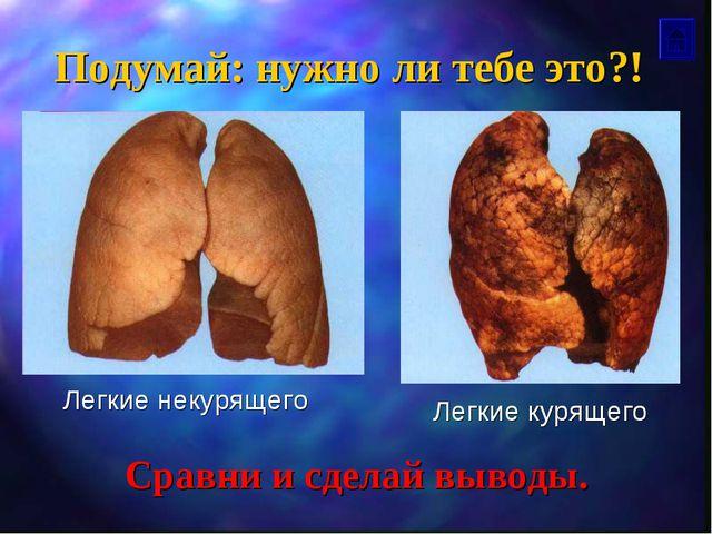 Подумай: нужно ли тебе это?! Сравни и сделай выводы. Легкие некурящего Легкие...