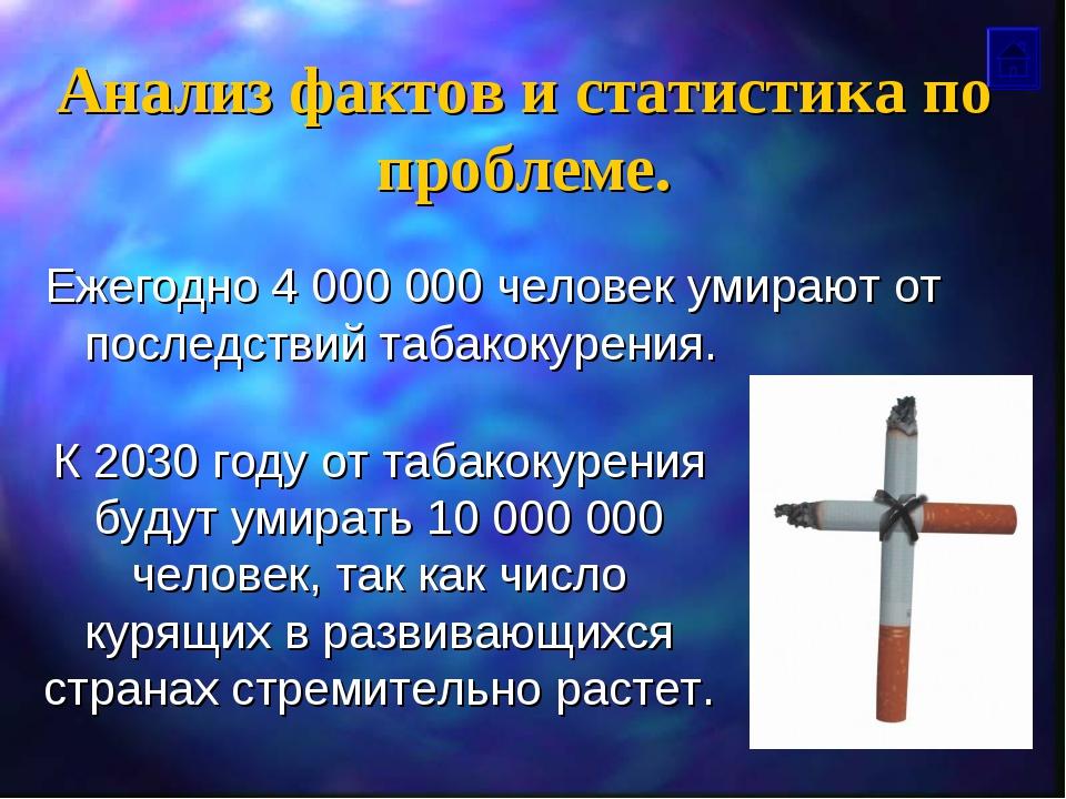 Анализ фактов и статистика по проблеме. Ежегодно 4 000 000 человек умирают от...