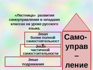 Этап подражания Этап частичной самостоятельности Этап более полной самостоят