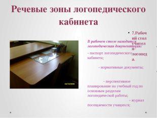 Речевые зоны логопедического кабинета 7.Рабочий стол учителя-логопеда. В рабо