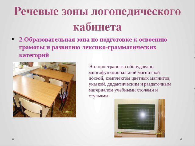 Речевые зоны логопедического кабинета 2.Образовательная зона по подготовке к...
