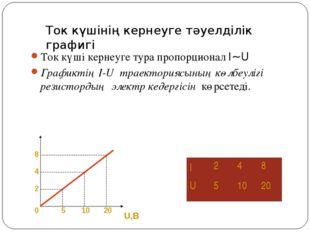 Ток күшінің кернеуге тәуелділік графигі Ток күші кернеуге тура пропорционал I