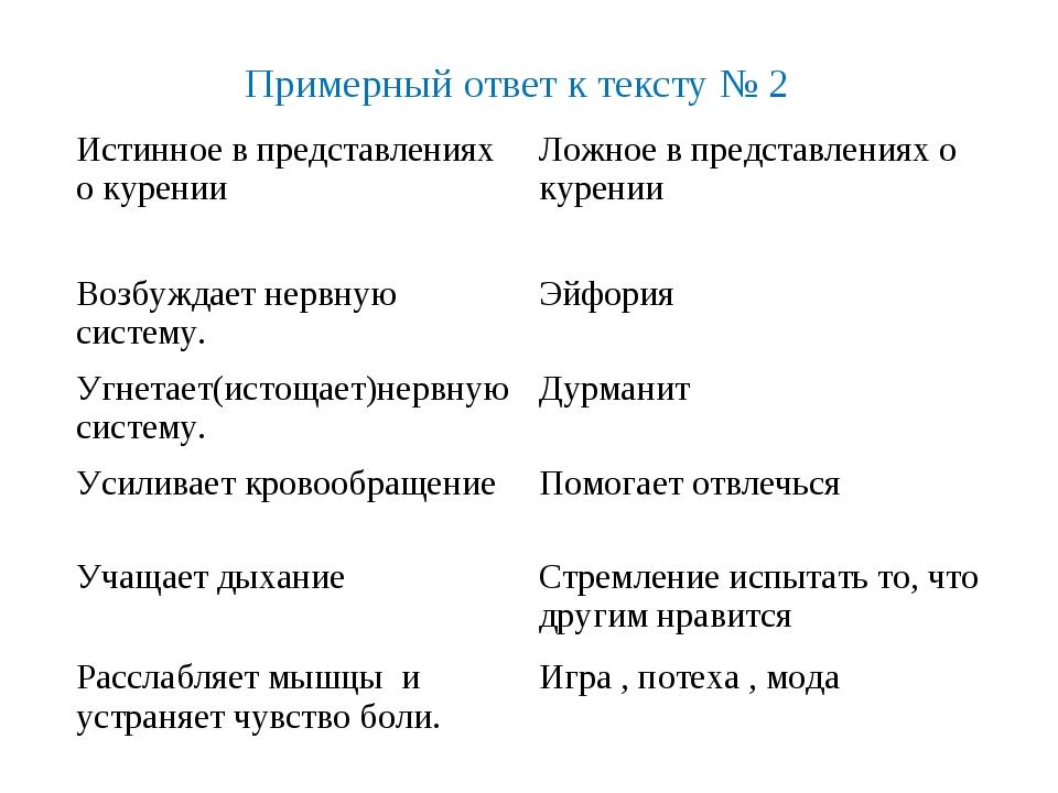 Примерный ответ к тексту № 2 Истинное в представлениях о куренииЛожное в пре...
