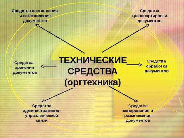 Домашнее задание Задание 1. Расшифровать ребусы с названием технического сред...