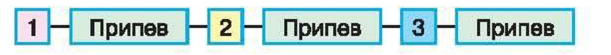 http://narodna-osvita.com.ua/uploads/masol-rus/masol-rus-48.png