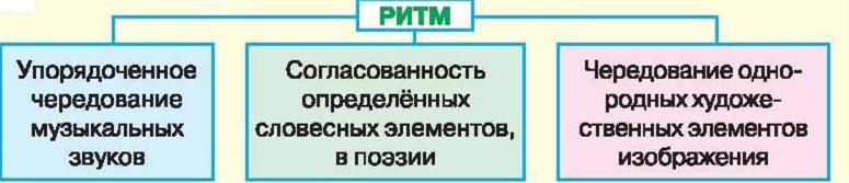 http://narodna-osvita.com.ua/uploads/masol-rus/masol-rus-55.png