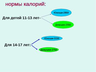 Для детей 11-13 лет- Для 14-17 лет: Юноши-2850 Юноши-3150 Девушки-2750 Девушк