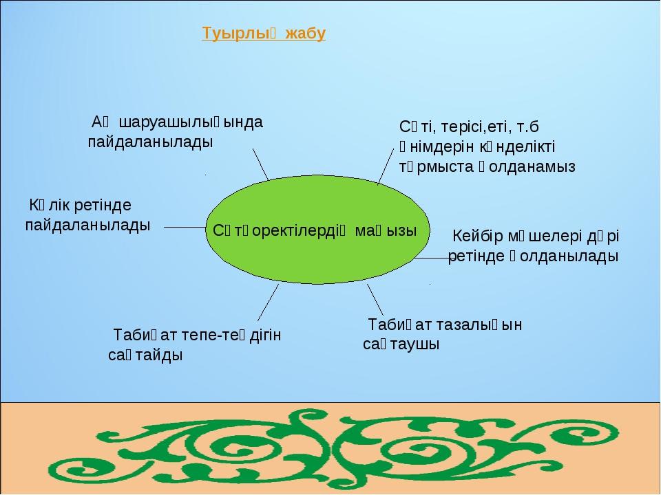 Туырлық жабу Сүтқоректілердің маңызы Кейбір мүшелері дәрі ретінде қолданылады...
