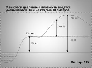 С высотой давление и плотность воздуха уменьшаются. 1мм на каждые 10,5метров