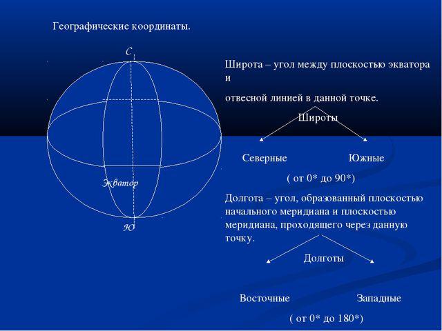 Экватор С Ю Географические координаты. Широта – угол между плоскостью эквато...