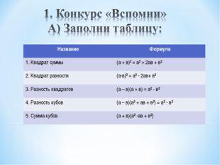 Название Формула 1. Квадрат суммы(а + в)² = а² + 2ав + в² 2. Квадрат разнос
