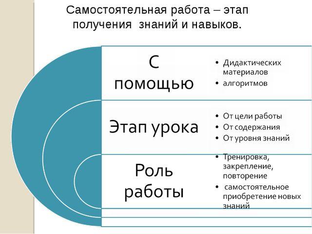 Самостоятельная работа – этап получения знаний и навыков.