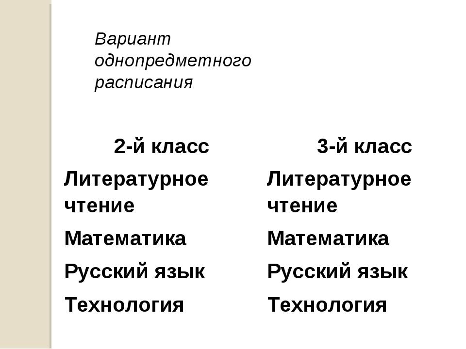 Вариант однопредметного расписания 2-й класс3-й класс Литературное чтение Ма...