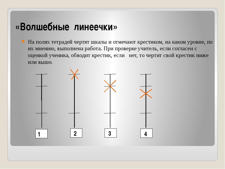 «Волшебные линеечки» На полях тетрадей чертят шкалы и отмечают крестиком, на...