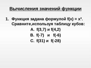 Вычисления значений функции Функция задана формулой f(x) = х³. Сравните,испо