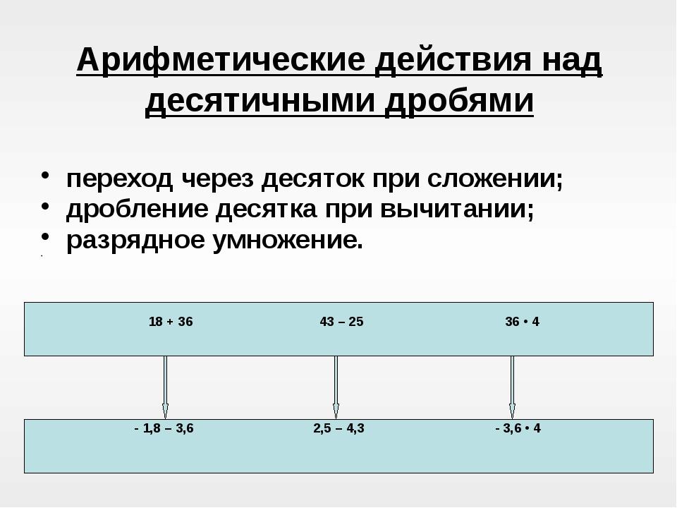 Арифметические действия над десятичными дробями переход через десяток при сл...