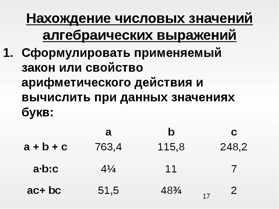 Нахождение числовых значений алгебраических выражений Сформулировать применя...