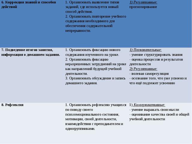 6. Коррекция знаний и способов действий1. Организовать выявление типов задан...