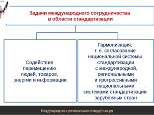 Международная и региональная стандартизация Задачи международного сотрудничес