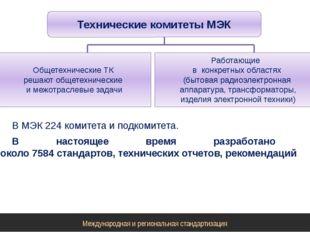 В МЭК 224 комитета и подкомитета. В настоящее время разработано около 7584 ст