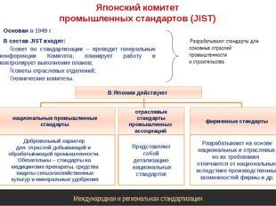 Основан в 1949 г. В состав JIST входят: совет по стандартизации – проводит ге