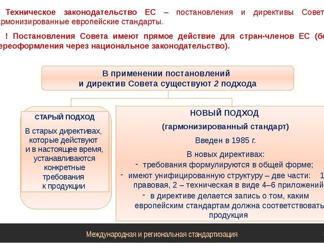 Техническое законодательство ЕС – постановления и директивы Совета, гармонизи...